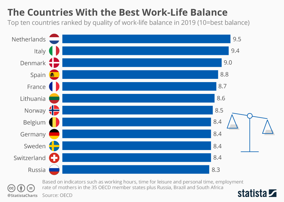 how to maintain work life balance when working from home